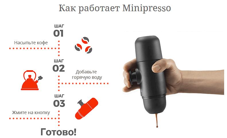 приготовление кофе в minipresso
